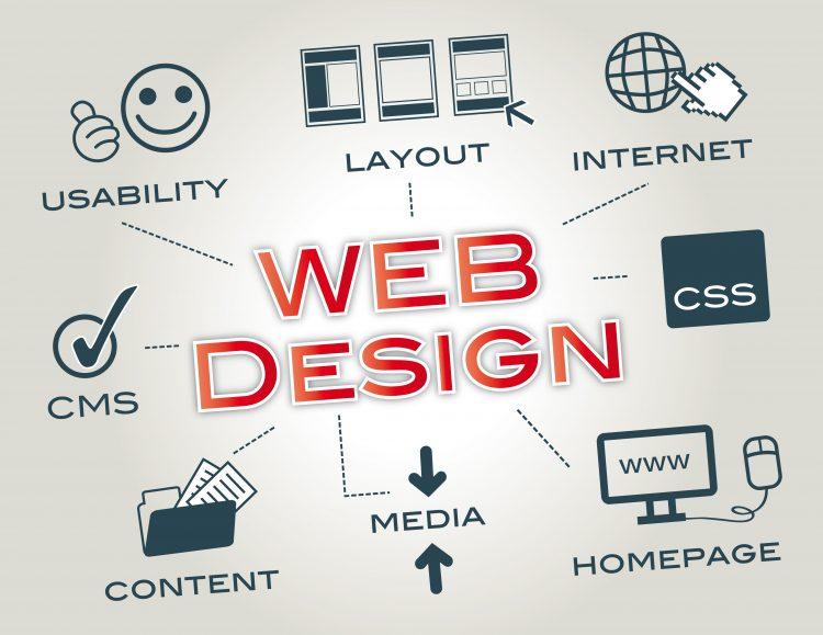 Creazione siti internet a Torino: solo questione di tecnica e grafica?